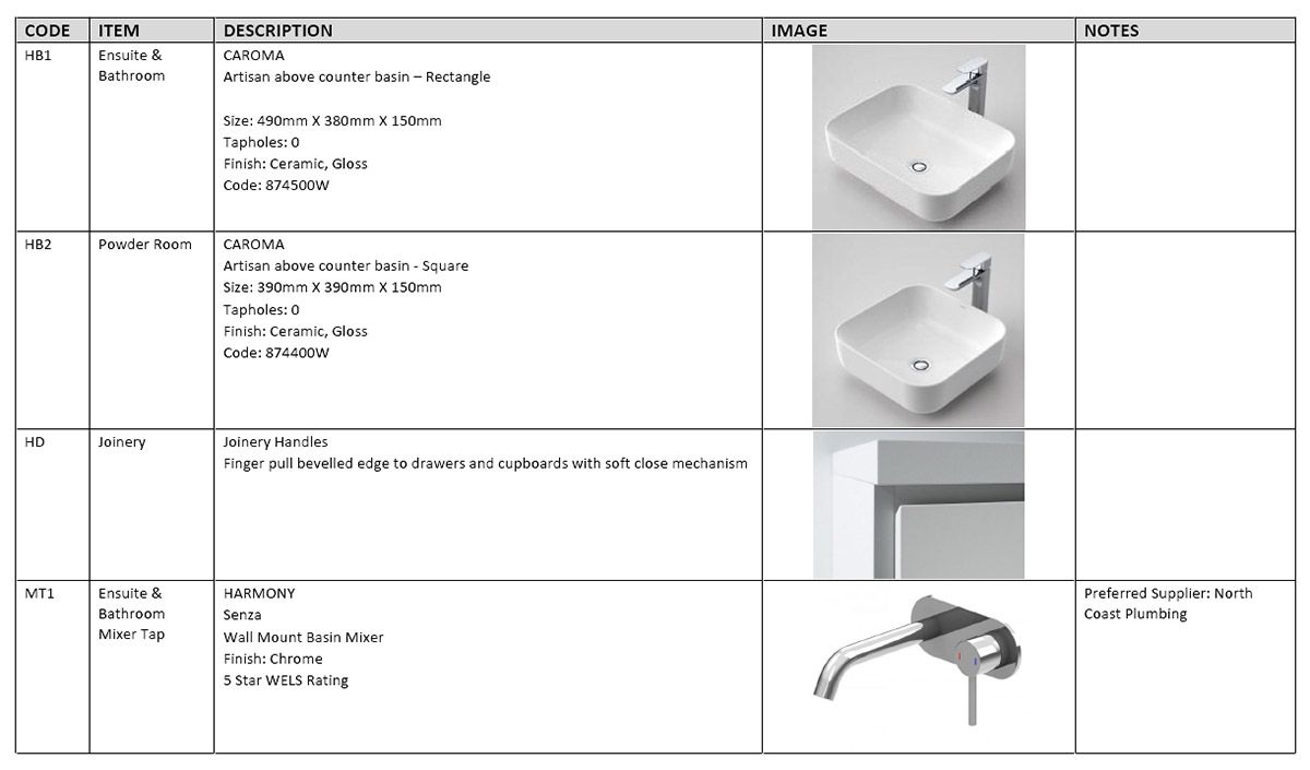 architectural specification schedule